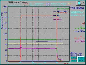 Matrix Plasma Asher Descum System - Process Monitor screen