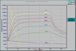 RTP Chamber Calibration Data for smooth process controll